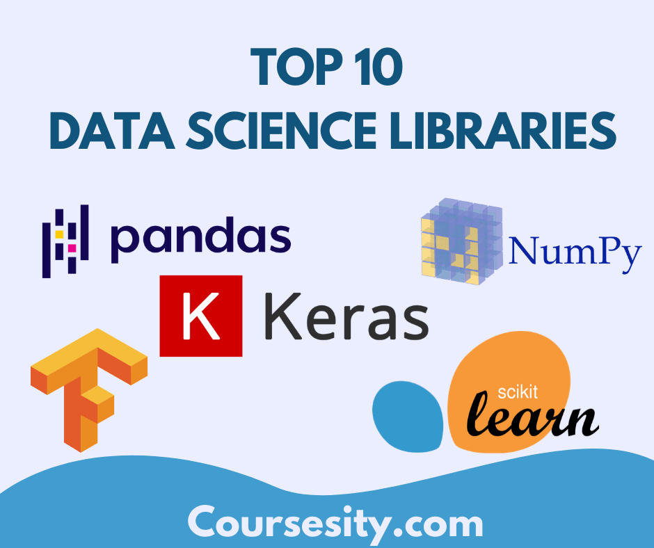 Top 10 Data Science Libraries in Python