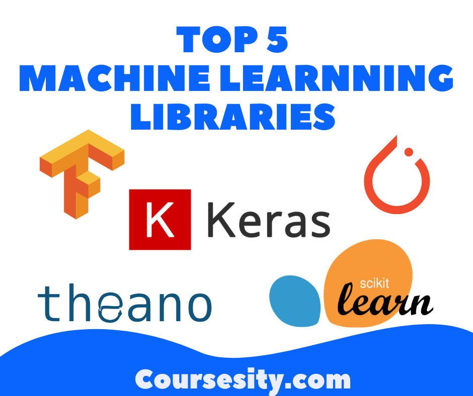 5 Best Machine Learning Libraries in 2020