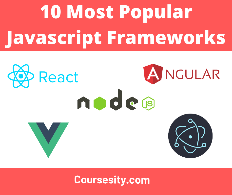 10 Most Popular Javascript Frameworks in 2020