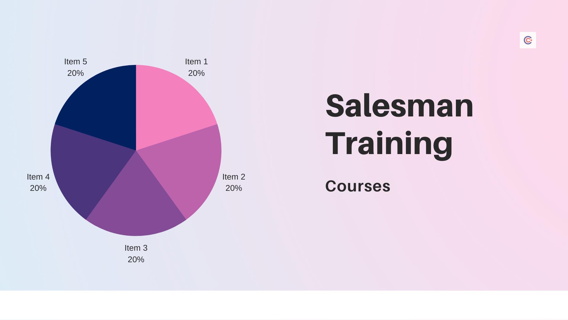 Salesman Training Courses online: 10 of the Best