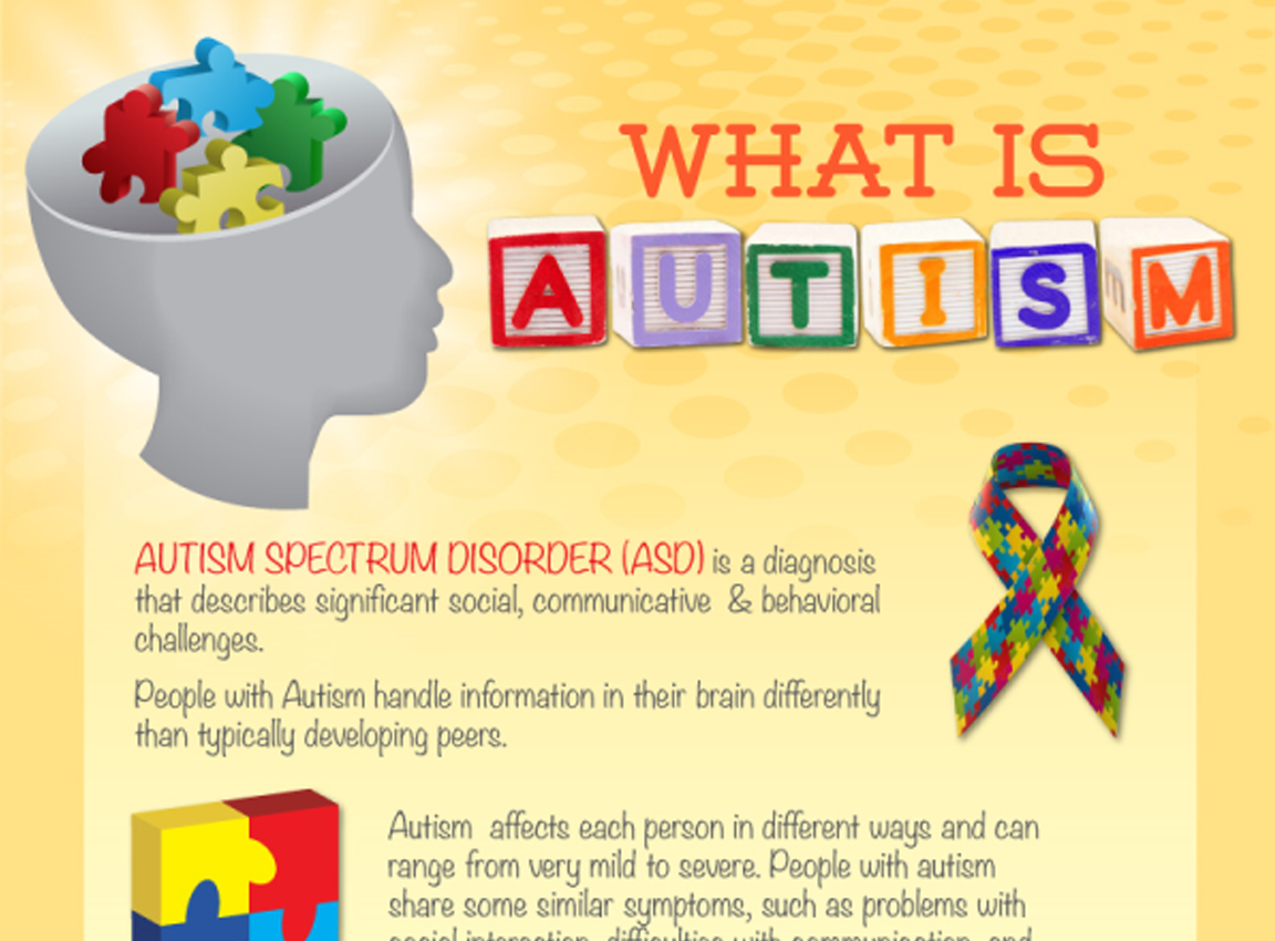 bullying among children with autism spectrum Bullying of youth with autism spectrum disorder, intellectual disability, or bullying of youth with autism spectrum bullying experiences among children and.