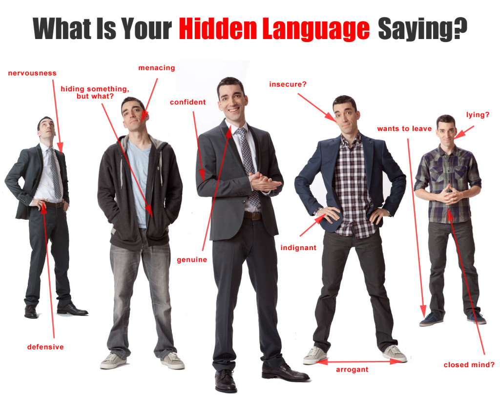 dominant body language
