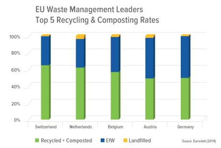Recycling_8_EU_countries_3