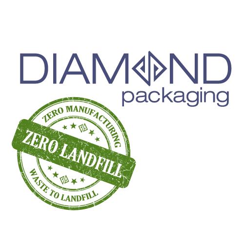 Diamond-Packaging-zero-waste