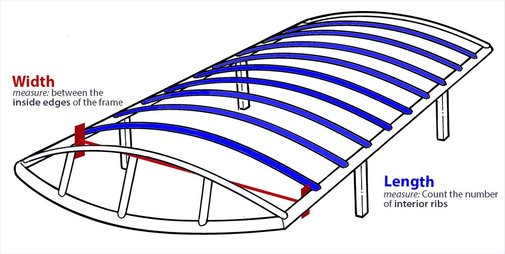 Replacement Boat Lift Canopy Covers By Covertuff