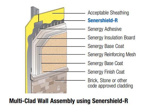 BASF Senergy Senershield-R - 60 lb