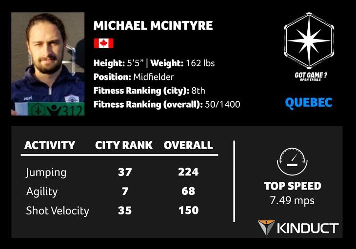 QBC 4 -McIntyre