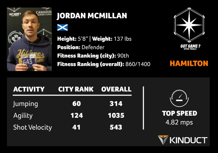 HAM 5 - McMillan