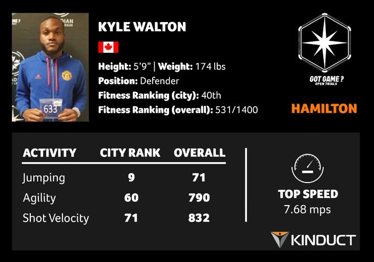 HAM 7 - Walton