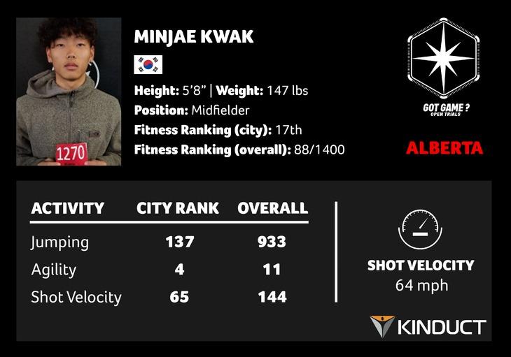 ALB 5 - Kwak