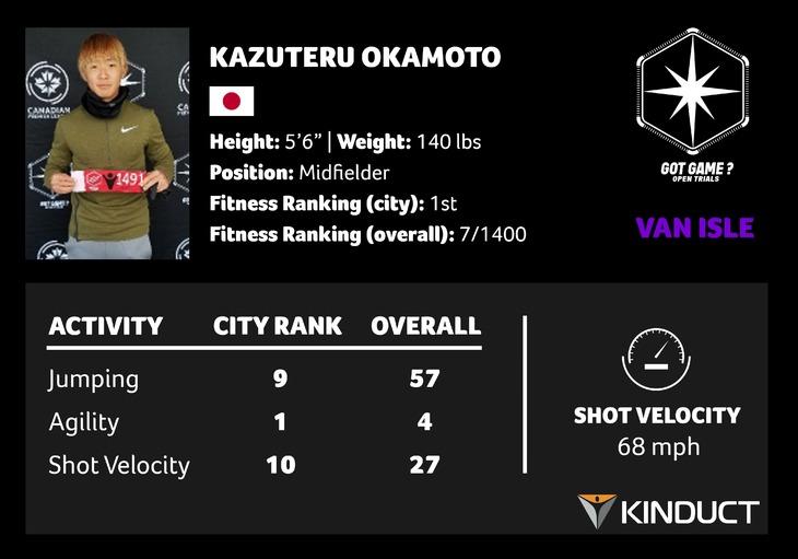 VAN 2 - Okamoto