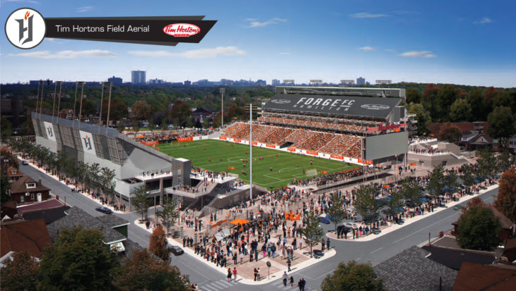 Tim Hortons Field (Rendering).