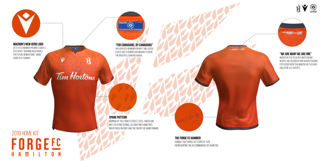 Forge FC's home kit. (Click to view full size).