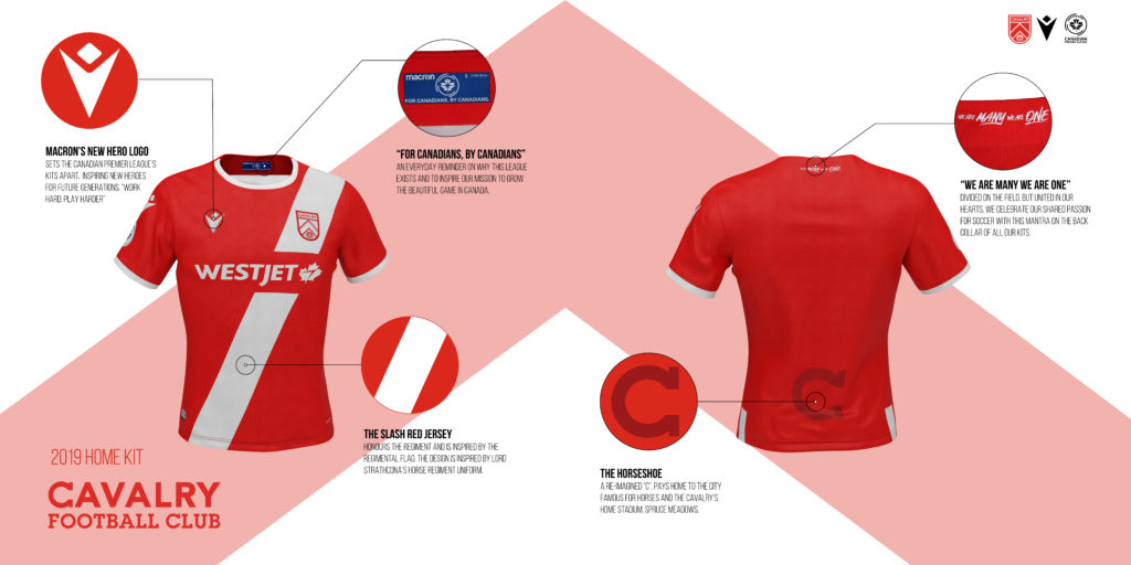 Cavalry FC home kit. (Click to view full size).