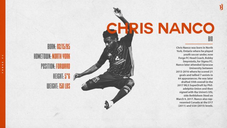 Chris Nanco Stat Graphic Card V2 #3