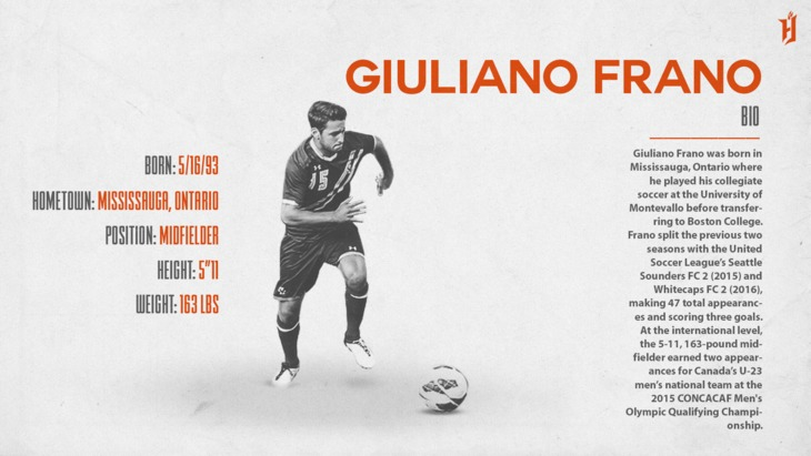 Giuliano Frano Stat Graphic Card #2