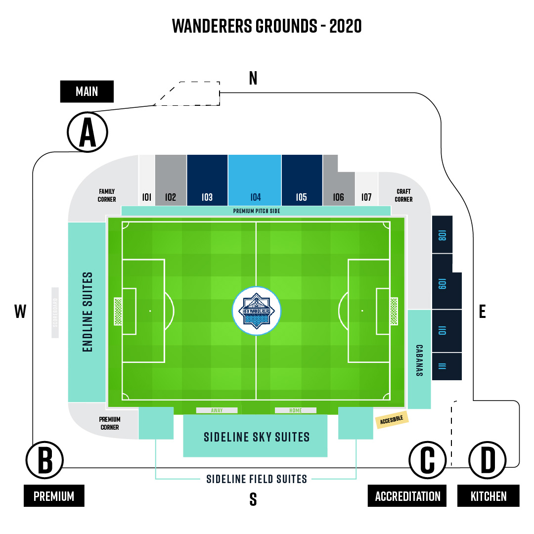 Wanderers Grounds 2020