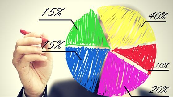 diversificação investimentos