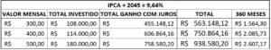 IPCA - tesouro nacional