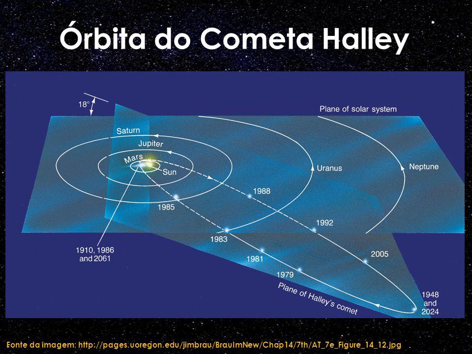 orbita-cometa-halley