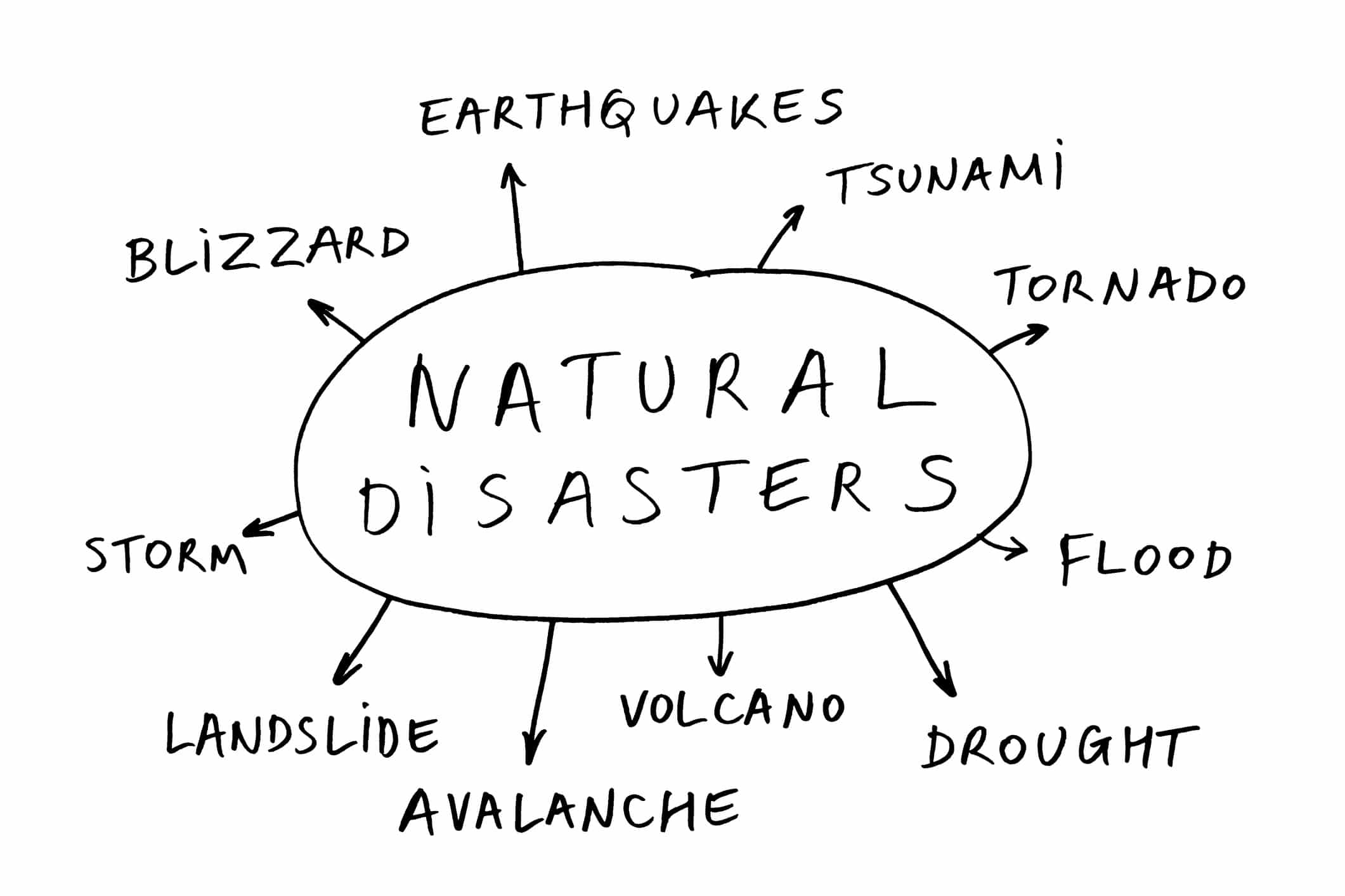 Are Natural Disasters Sending Us a Message?