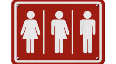 sign for female, male and transgender