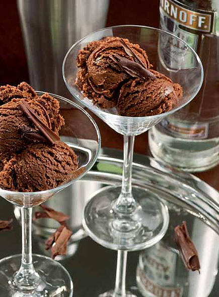 Chocolate Martini Ice Cream