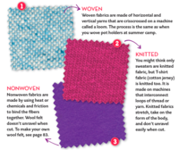 Woven, knit and non-woven fabrics