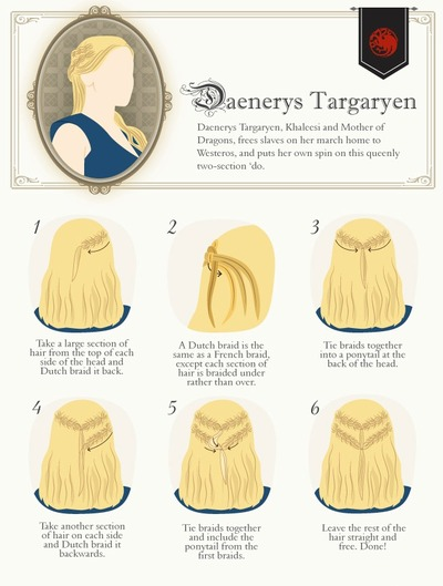 Game of Thrones Hair Tutorials