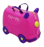 Easy Trips with Ride- On Suitcases