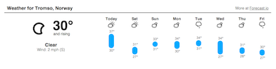 screenshot for Forecast Embed weather forecast widget