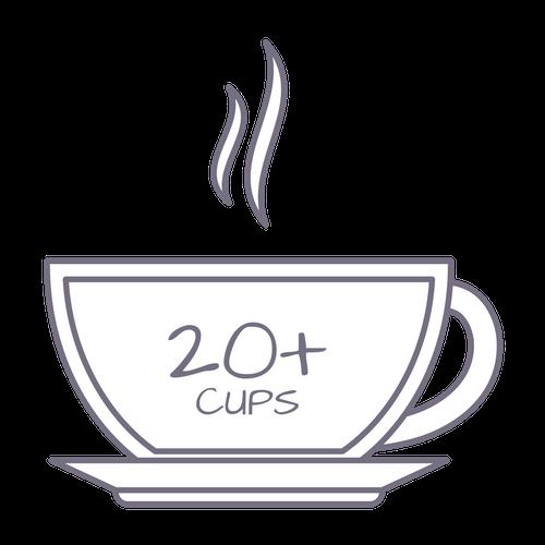 Tea Box Subscription