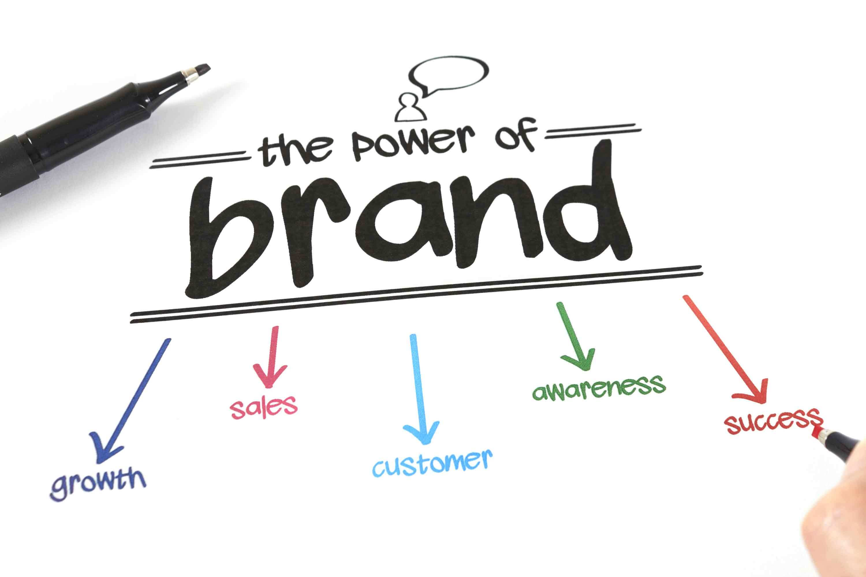 Marketing Branding from onDemand CMO