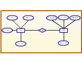 Entity Relationship Diagram Templates