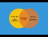 Bacteria vs viruses venn diagram creately student commitment venn diagram template ccuart Images