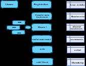 data flow diagram templates editable online or download