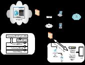 Network Diagram Templates