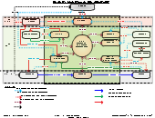 Component Diagram (UML) Templates