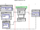 Deployment Diagram (UML) Templates