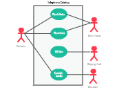 Create Use Case Diagrams Online with Use Case Diagram Tool