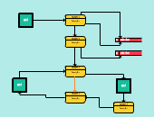 Data Flow Diagram Templates  Data Flow Chart Template