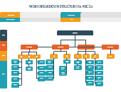 Work Breakdown Structure Examples Created by the Creately