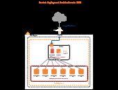 Amazon Web Services Templates