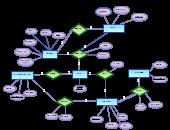 er diagram for pharmacy editable entity relationship diagramer diagram for pharmacy editable entity relationship diagram template on creately