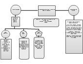 Concept Diagram Templates