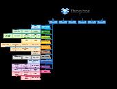 Folder Structure   Editable Diagram Template on Creately