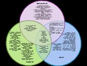 similarities between confucianism and taoism