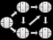 AOA   Editable UML Activity Diagram Template on Creately
