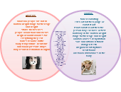 similarities and differences between anorexia and bulimia