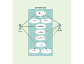Use Case Diagram (UML) Templates
